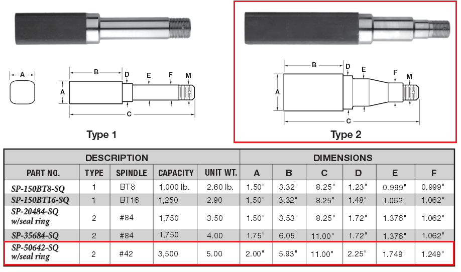 Trailer Axle Sizes : Square spindle pound trailer axle hub